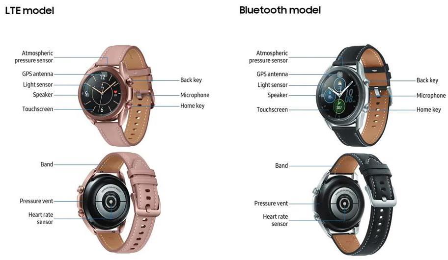 Samsung Galaxy Watch 3 LTE vs Bluetooth